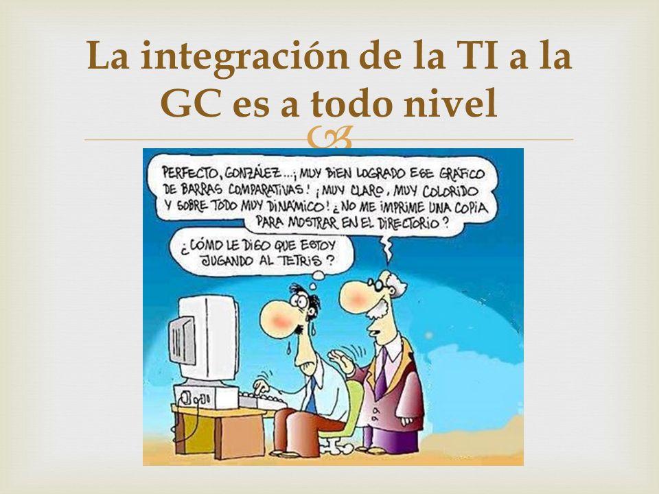 La integración de la TI a la GC es a todo nivel