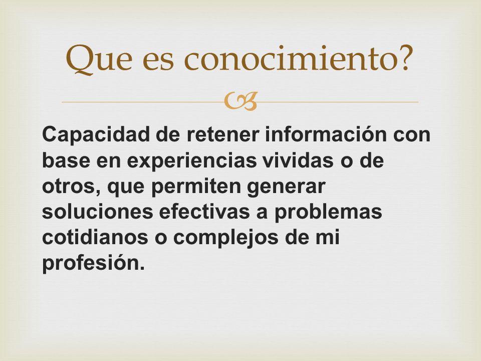Capacidad de retener información con base en experiencias vividas o de otros, que permiten generar soluciones efectivas a problemas cotidianos o complejos de mi profesión.
