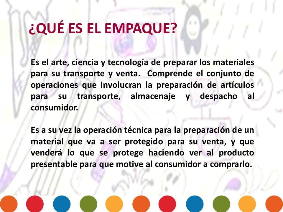 FUNCIONES DEL EMPAQUE PROTECCIÓN ALMACENAJE TRANSPORTE VENTA PROMOCIÓN SERVICIO GARANTÍA