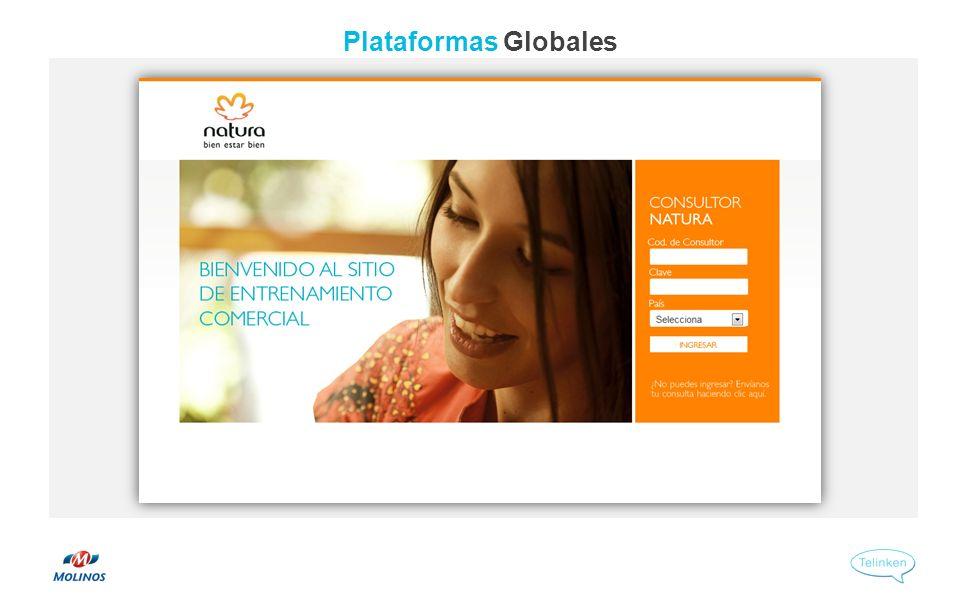 Plataformas Globales