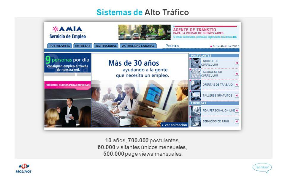 10 años, 700.000 postulantes, 60.000 visitantes únicos mensuales, 500.000 page views mensuales Sistemas de Alto Tráfico