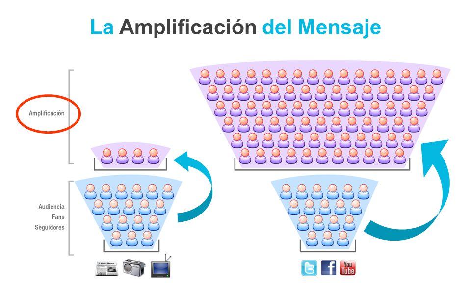 Telinken 2012 La Amplificación del Mensaje