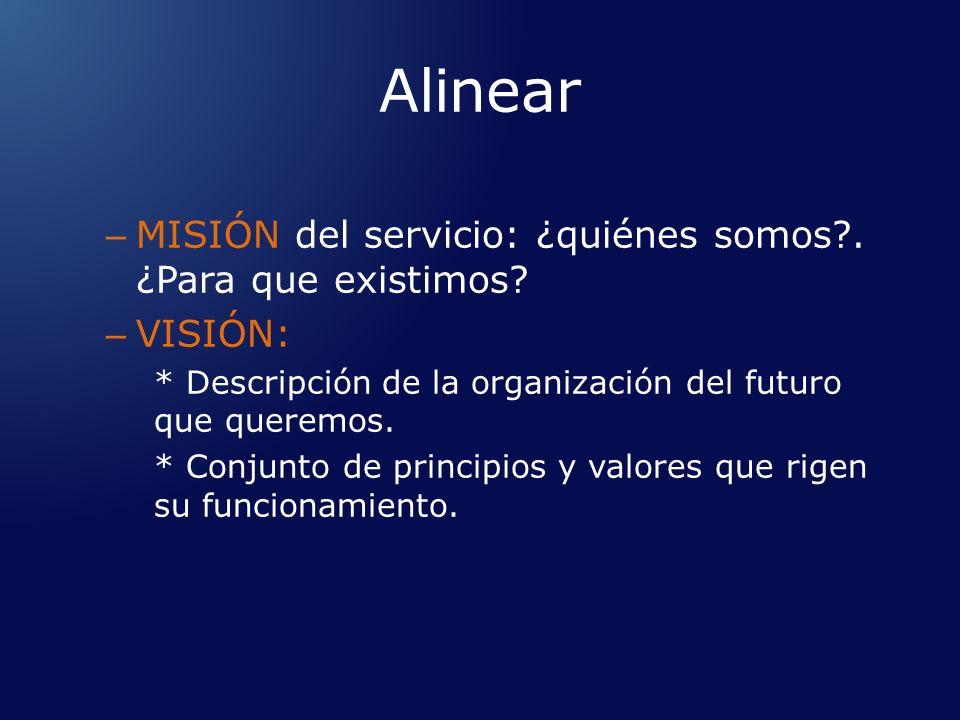 Alinear – MISIÓN del servicio: ¿quiénes somos?. ¿Para que existimos? – VISIÓN: * Descripción de la organización del futuro que queremos. * Conjunto de