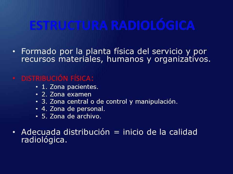 Formado por la planta física del servicio y por recursos materiales, humanos y organizativos. DISTRIBUCIÓN FÍSICA : 1. Zona pacientes. 2. Zona examen