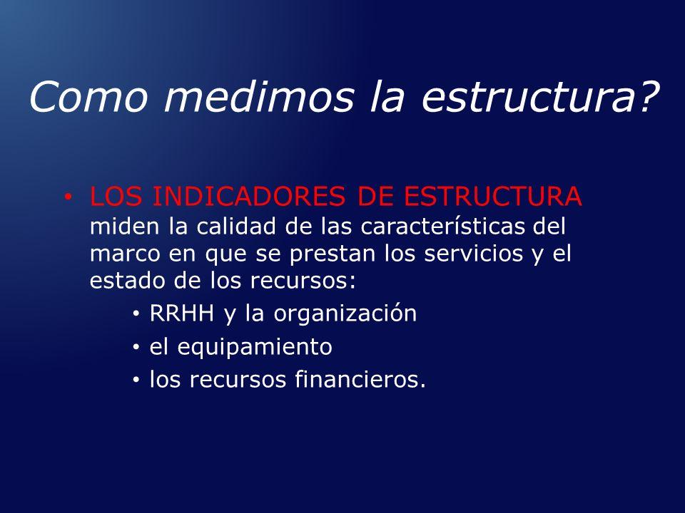 Como medimos la estructura? LOS INDICADORES DE ESTRUCTURA miden la calidad de las características del marco en que se prestan los servicios y el estad