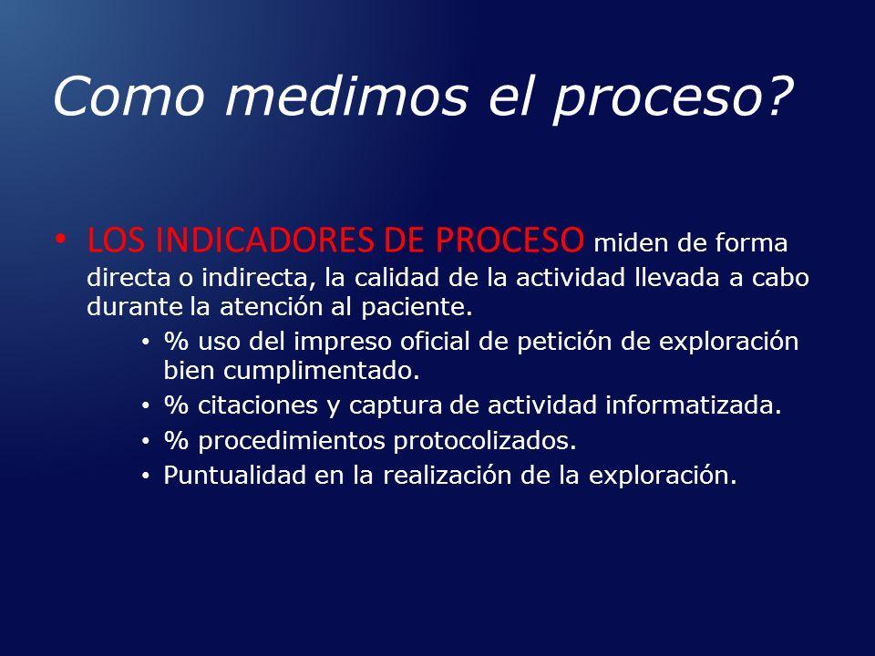 Como medimos el proceso? LOS INDICADORES DE PROCESO miden de forma directa o indirecta, la calidad de la actividad llevada a cabo durante la atención