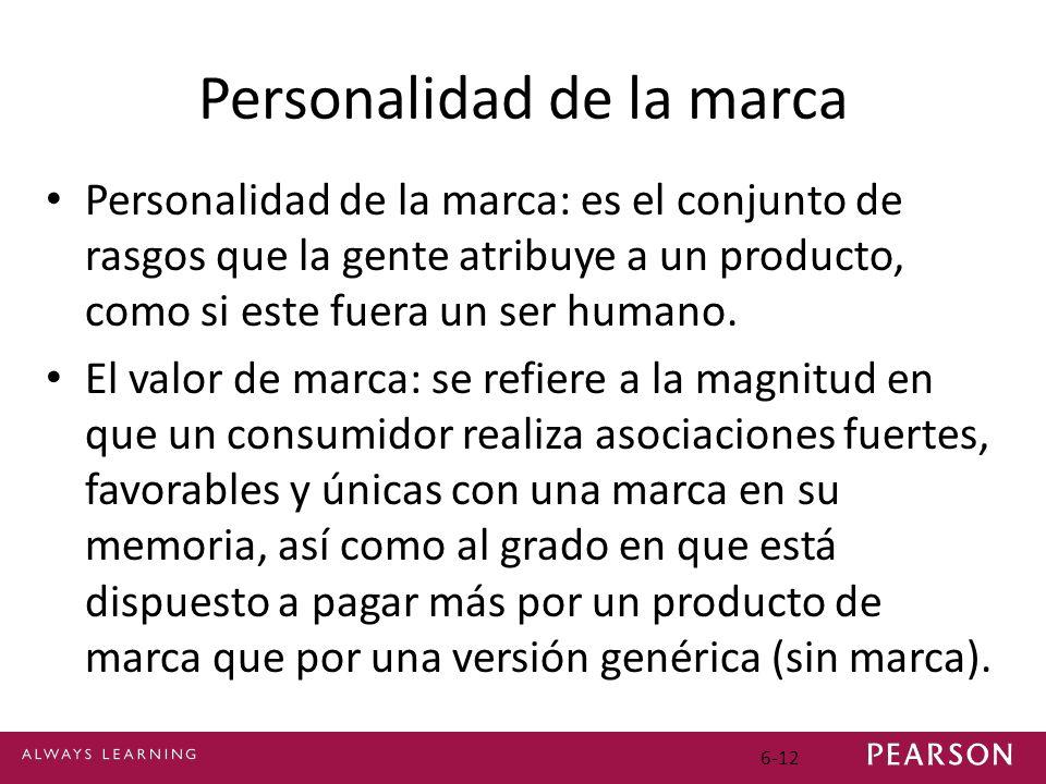 6-12 Personalidad de la marca Personalidad de la marca: es el conjunto de rasgos que la gente atribuye a un producto, como si este fuera un ser humano