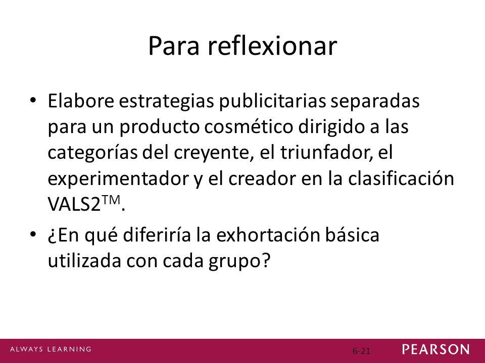 6-21 Para reflexionar Elabore estrategias publicitarias separadas para un producto cosmético dirigido a las categorías del creyente, el triunfador, el experimentador y el creador en la clasificación VALS2 TM.
