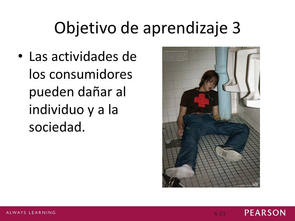 Objetivo de aprendizaje 3 Las actividades de los consumidores pueden dañar al individuo y a la sociedad. 6-23