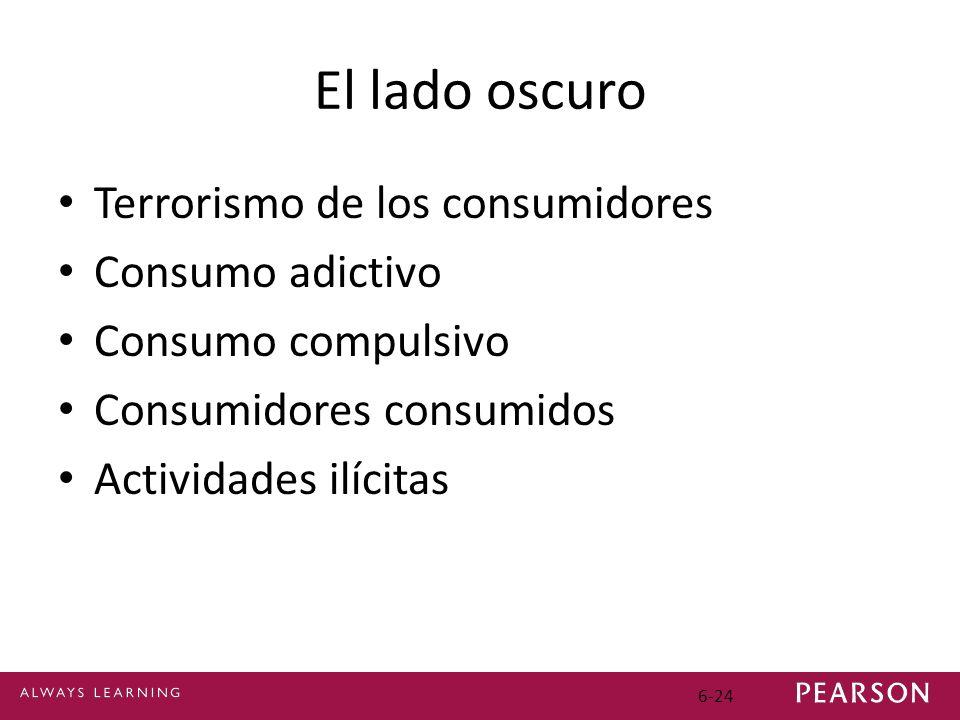 El lado oscuro Terrorismo de los consumidores Consumo adictivo Consumo compulsivo Consumidores consumidos Actividades ilícitas 6-24