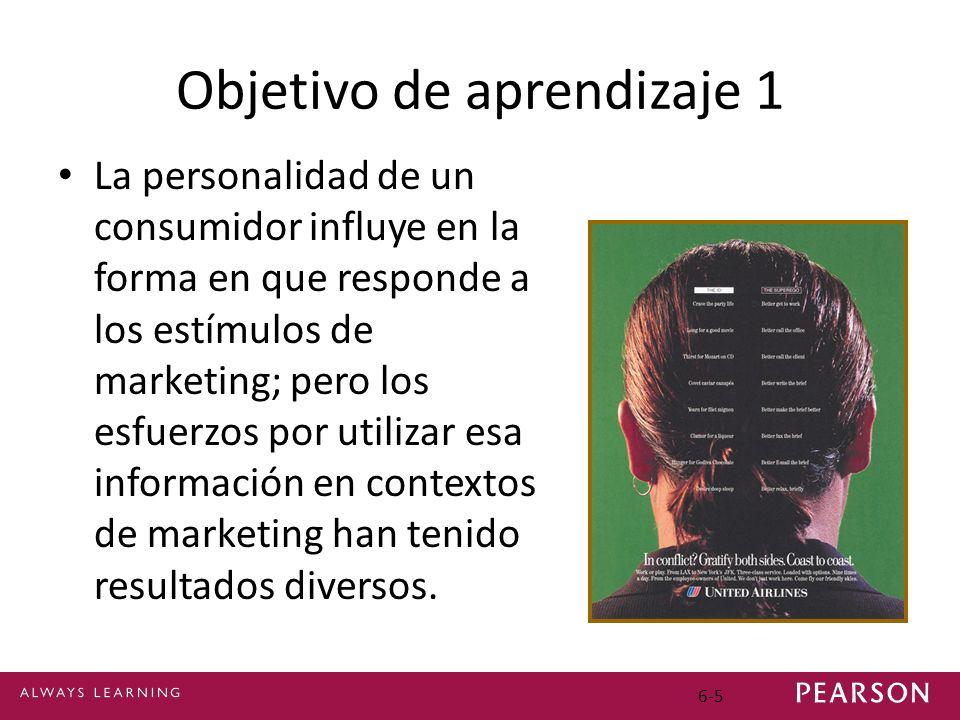 Objetivo de aprendizaje 1 La personalidad de un consumidor influye en la forma en que responde a los estímulos de marketing; pero los esfuerzos por utilizar esa información en contextos de marketing han tenido resultados diversos.