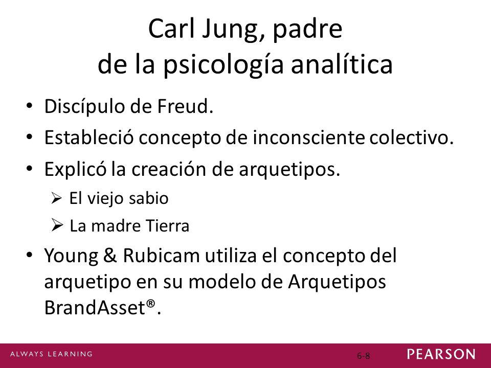 6-8 Carl Jung, padre de la psicología analítica Discípulo de Freud. Estableció concepto de inconsciente colectivo. Explicó la creación de arquetipos.