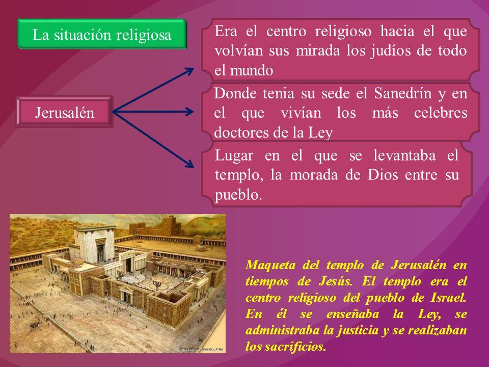 SINTESIS PASION Y MUERTE DE CRISTO Contexto sociopolítico Última Cena Contexto religioso Israel, siglo I d.