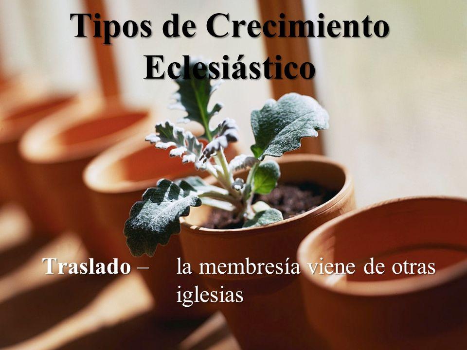Tipos de Crecimiento Eclesiástico Traslado – la membresía viene de otras iglesias Traslado – la membresía viene de otras iglesias