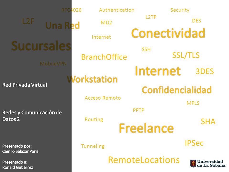 Virtual Private Network Red Privada Virtual Camilo Salazar Red y Comunicación de Datos 2 IPSec (Internet Protocol Security) (RFC 2401 y 2412) IPsec es un conjunto de protocolos cuya función es asegurar las comunicaciones sobre el Protocolo de Internet (IP) autenticando o cifrando cada paquete IP en un flujo de datos.