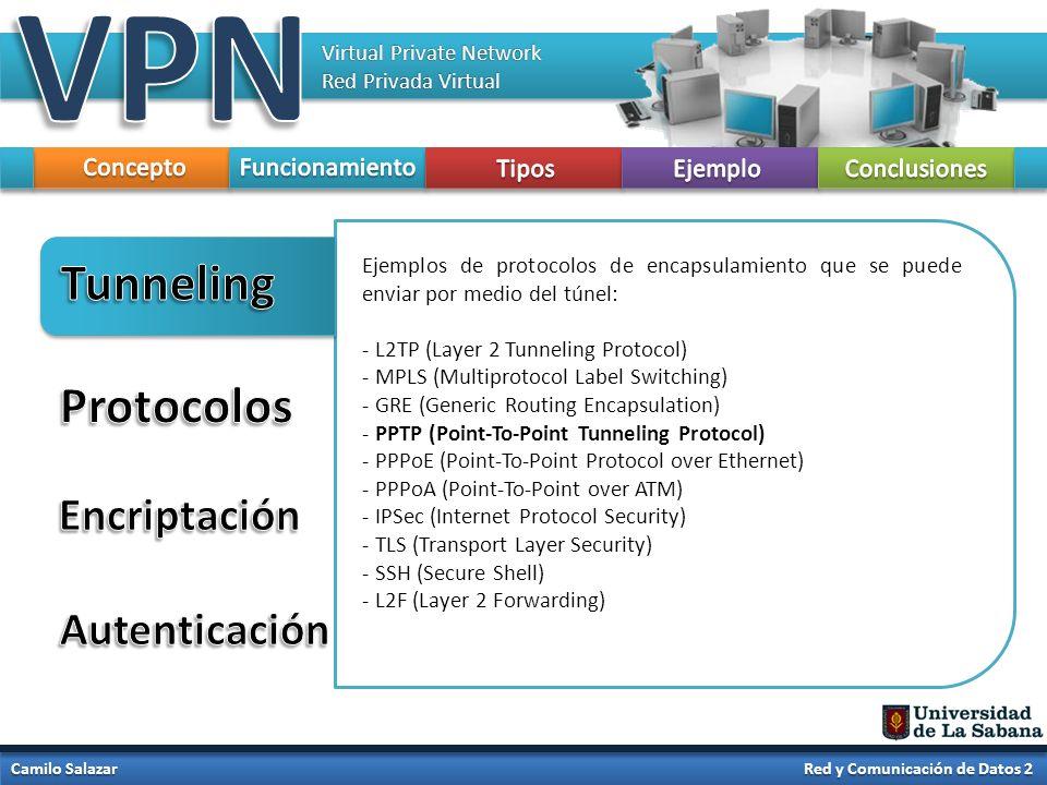 Virtual Private Network Red Privada Virtual Camilo Salazar Red y Comunicación de Datos 2 Ejemplos de protocolos de encapsulamiento que se puede enviar