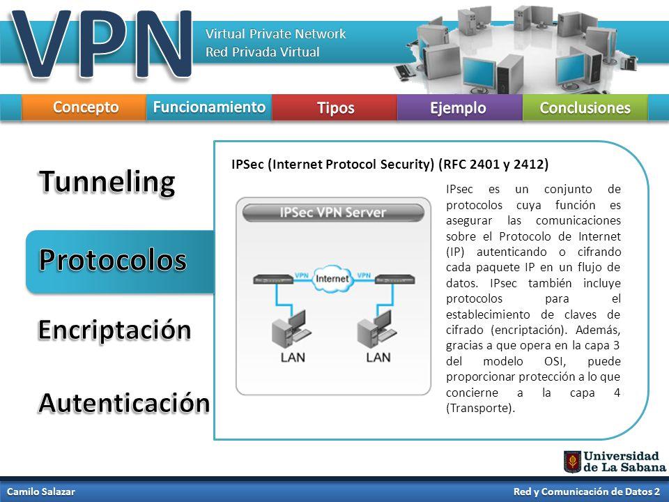 Virtual Private Network Red Privada Virtual Camilo Salazar Red y Comunicación de Datos 2 IPSec (Internet Protocol Security) (RFC 2401 y 2412) IPsec es