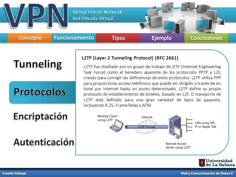 Virtual Private Network Red Privada Virtual Camilo Salazar Red y Comunicación de Datos 2 L2TP (Layer 2 Tunneling Protocol) (RFC 2661) L2TP fue diseñad