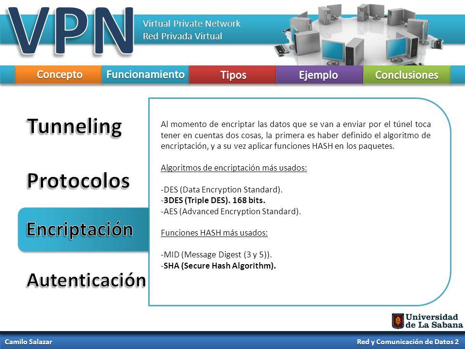 Virtual Private Network Red Privada Virtual Camilo Salazar Red y Comunicación de Datos 2 Al momento de encriptar las datos que se van a enviar por el