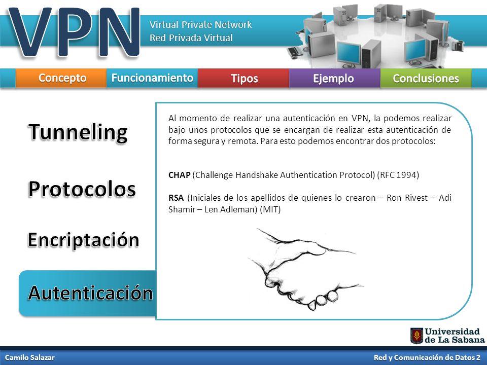 Virtual Private Network Red Privada Virtual Camilo Salazar Red y Comunicación de Datos 2 Al momento de realizar una autenticación en VPN, la podemos r