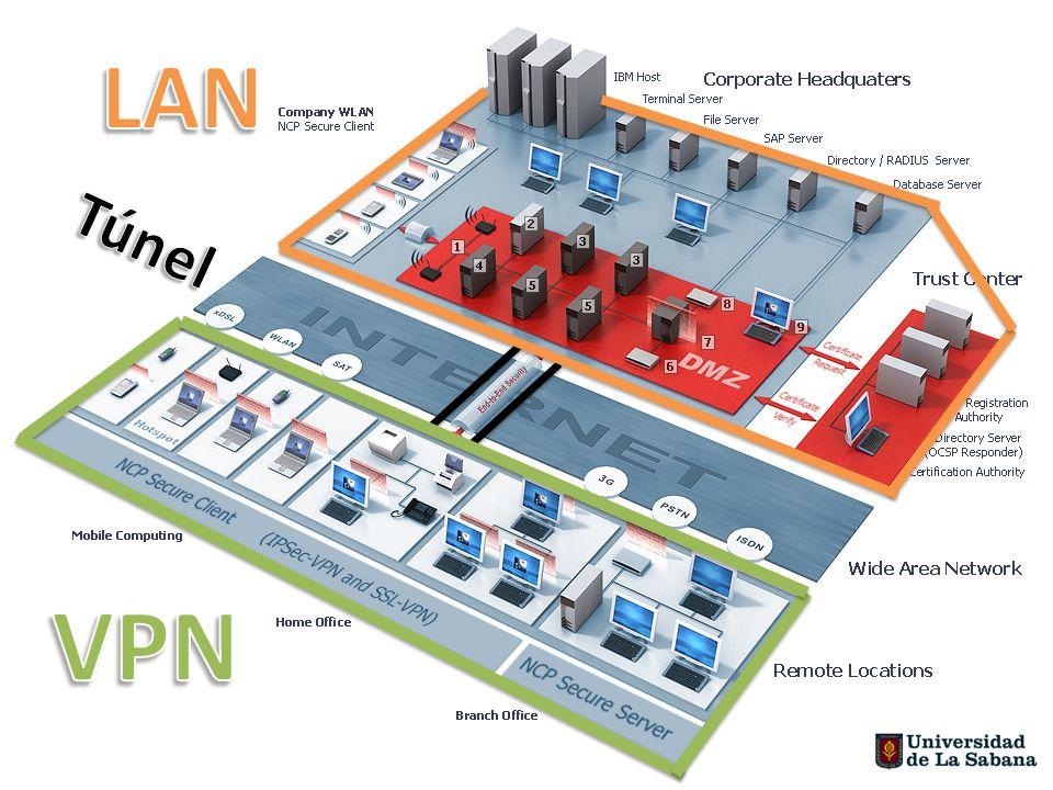 Virtual Private Network Red Privada Virtual Camilo Salazar Red y Comunicación de Datos 2 L2TP (Layer 2 Tunneling Protocol) (RFC 2661) L2TP fue diseñado por un grupo de trabajo de IETF (Internet Engineering Task Force) como el heredero aparente de los protocolos PPTP y L2F, creado para corregir las deficiencias de estos protocolos.