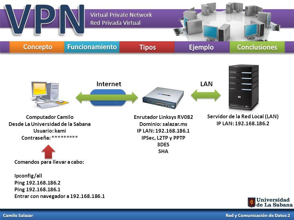 Virtual Private Network Red Privada Virtual Camilo Salazar Red y Comunicación de Datos 2 Servidor de la Red Local (LAN) IP LAN: 192.168.186.2 Enrutado