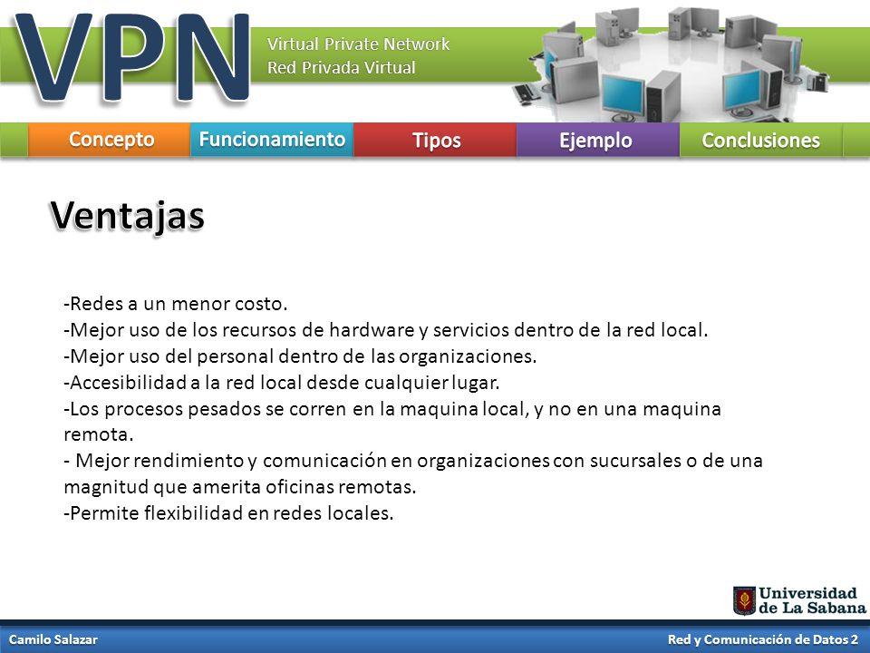 Virtual Private Network Red Privada Virtual Camilo Salazar Red y Comunicación de Datos 2 -Redes a un menor costo. -Mejor uso de los recursos de hardwa