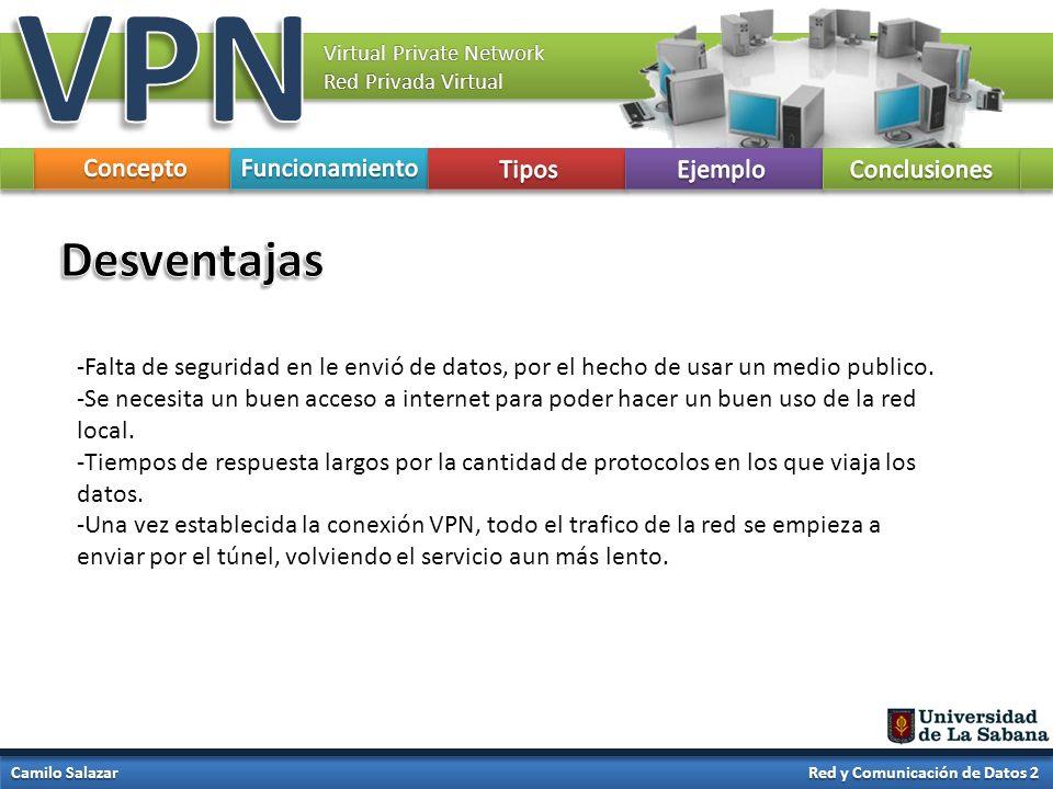 Virtual Private Network Red Privada Virtual Camilo Salazar Red y Comunicación de Datos 2 -Falta de seguridad en le envió de datos, por el hecho de usa
