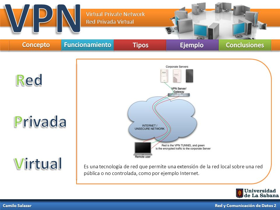Virtual Private Network Red Privada Virtual Camilo Salazar Red y Comunicación de Datos 2 Es un conjunto de equipos conectados por medio de cables, señales, ondas o cualquier otro método de transporte de datos, que comparten información (archivos), recursos (CD-ROM, impresoras, etc.), servicios (acceso a internet, e-mail, chat, juegos), etc.