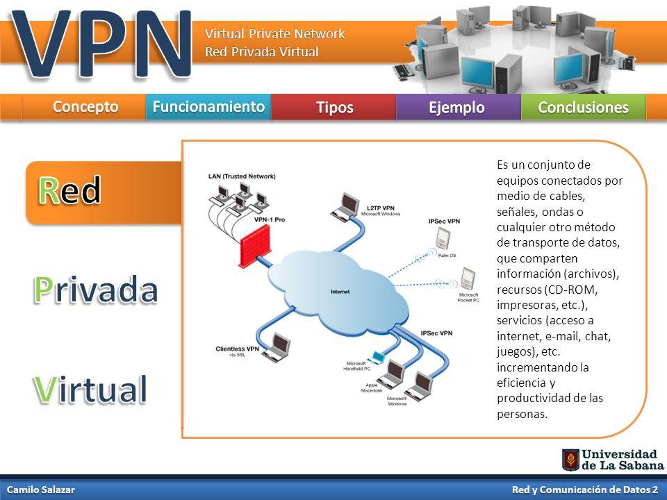 Virtual Private Network Red Privada Virtual Camilo Salazar Red y Comunicación de Datos 2 VPN a pesar de usar un medio publico para conectarse a la red local, ya sea internet o una red no controlada, esta funciona mediante usuarios que envían su información por protocolos de encriptación.