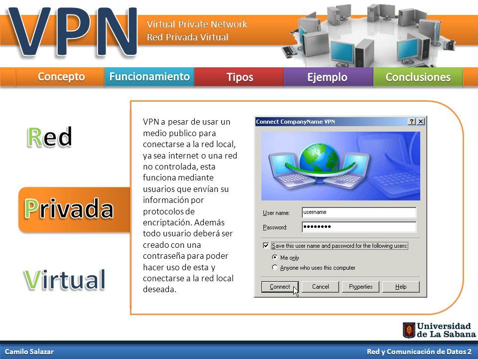Virtual Private Network Red Privada Virtual Camilo Salazar Red y Comunicación de Datos 2 Es una red privada VIRTUAL, por que a pesar de ser una conexión real entre equipos con una privacidad configurada, esta no es del todo privada ya que viaja a través de un medio publico.