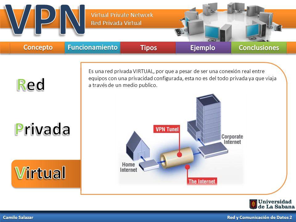Virtual Private Network Red Privada Virtual Camilo Salazar Red y Comunicación de Datos 2 Es una red privada VIRTUAL, por que a pesar de ser una conexi