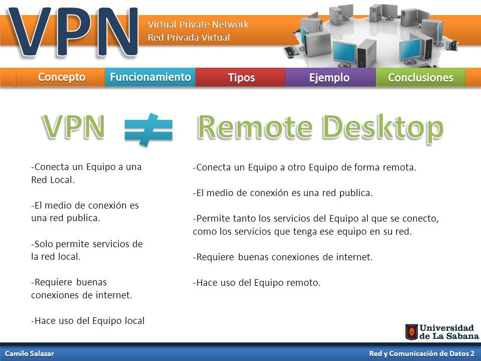 Virtual Private Network Red Privada Virtual Camilo Salazar Red y Comunicación de Datos 2 -Conecta un Equipo a una Red Local. -El medio de conexión es