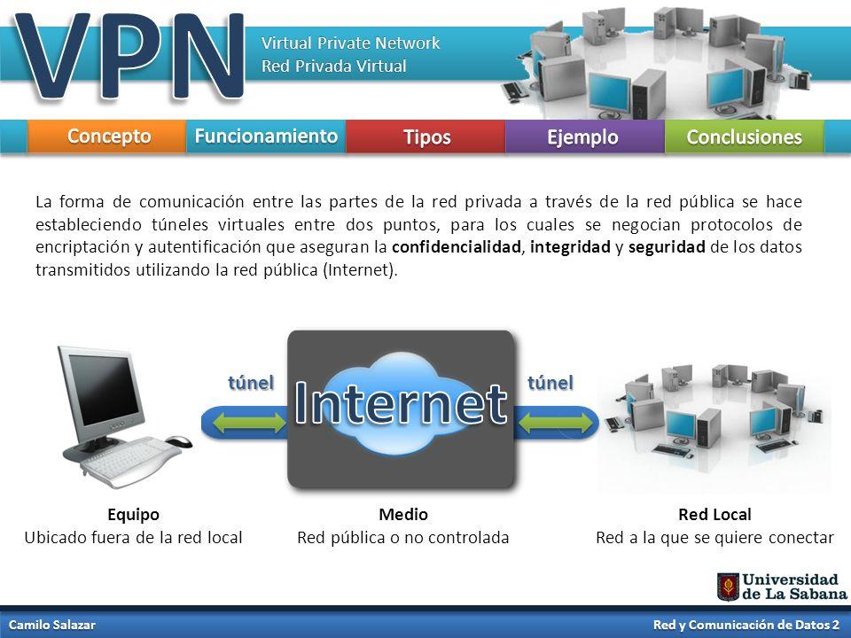 Virtual Private Network Red Privada Virtual Camilo Salazar Red y Comunicación de Datos 2 La técnica de tunneling consiste en encapsular un protocolo de red sobre otro, creando un túnel entre el equipo y la red.