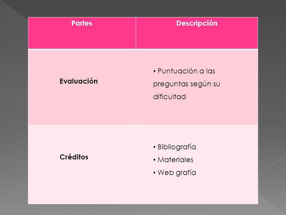 PartesDescripción Evaluación Puntuación a las preguntas según su dificultad Créditos Bibliografía Materiales Web grafía
