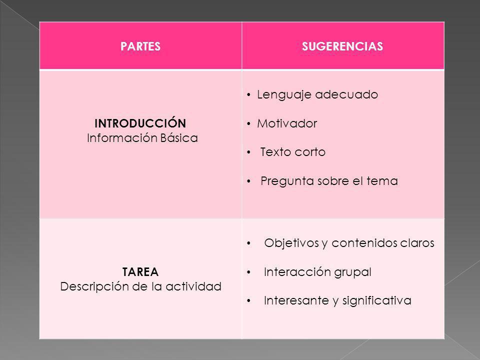 PARTESSUGERENCIAS INTRODUCCIÓN Información Básica Lenguaje adecuado Motivador Texto corto Pregunta sobre el tema TAREA Descripción de la actividad Objetivos y contenidos claros Interacción grupal Interesante y significativa