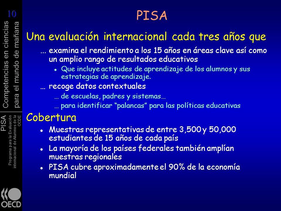 PISA Programa para la Evaluación internacional de Alumnos de la OCDE Competencias en ciencias para el mundo de mañana PISA Una evaluación internaciona