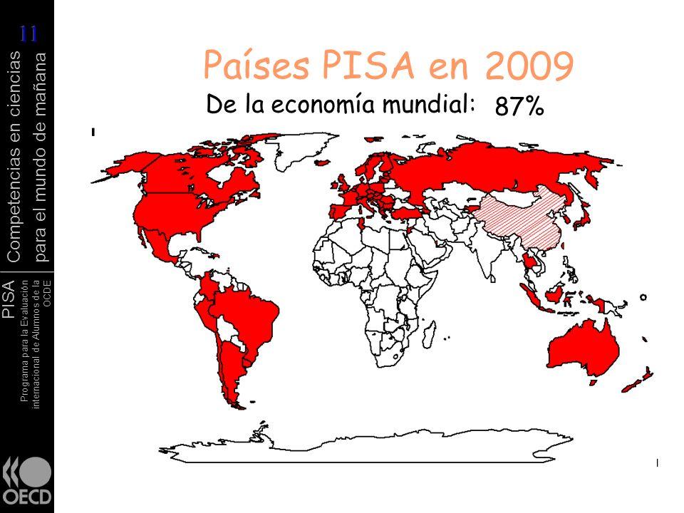PISA Programa para la Evaluación internacional de Alumnos de la OCDE Competencias en ciencias para el mundo de mañana 1998 Países PISA en2000 2001 200