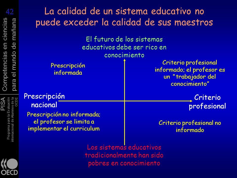 PISA Programa para la Evaluación internacional de Alumnos de la OCDE Competencias en ciencias para el mundo de mañana La calidad de un sistema educati