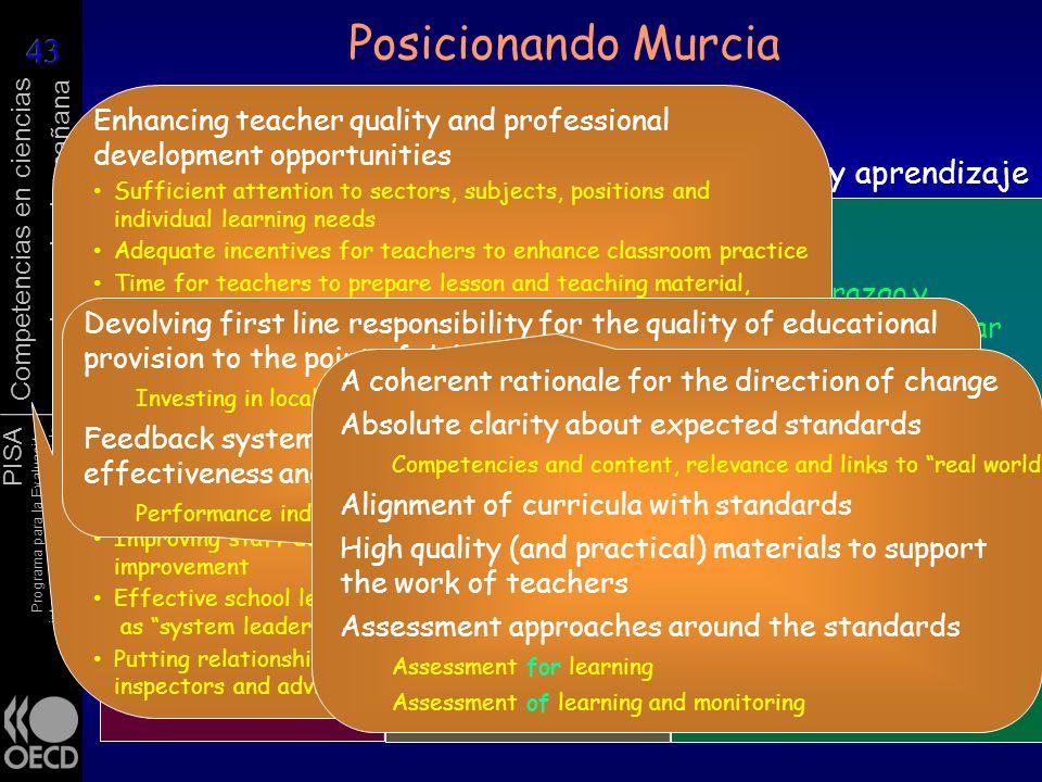 PISA Programa para la Evaluación internacional de Alumnos de la OCDE Competencias en ciencias para el mundo de mañana Posicionando Murcia Financiamien