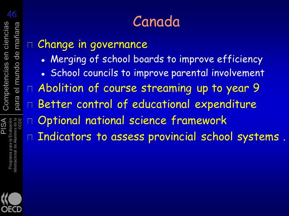 PISA Programa para la Evaluación internacional de Alumnos de la OCDE Competencias en ciencias para el mundo de mañana Canada r Change in governance Me