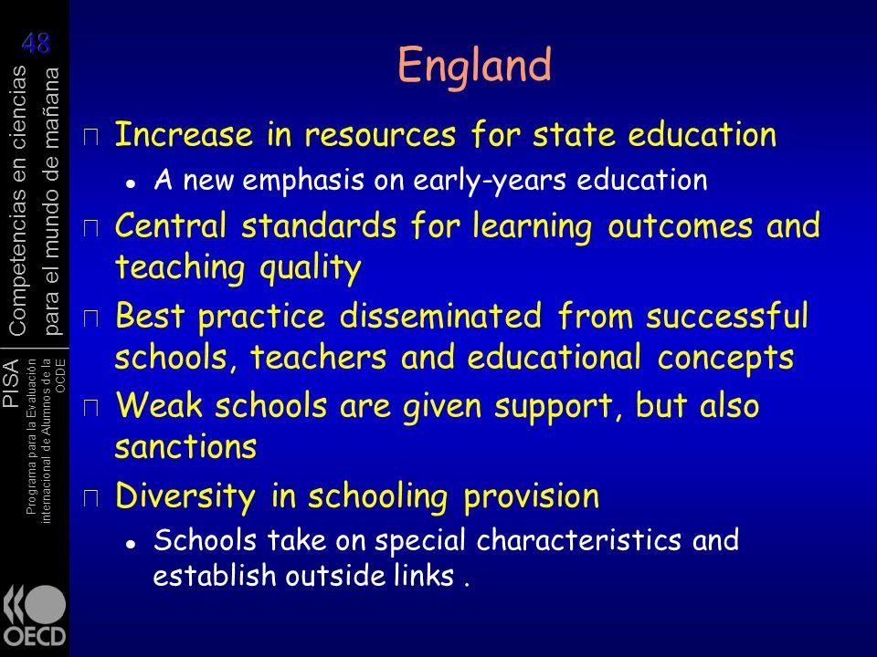 PISA Programa para la Evaluación internacional de Alumnos de la OCDE Competencias en ciencias para el mundo de mañana England r Increase in resources