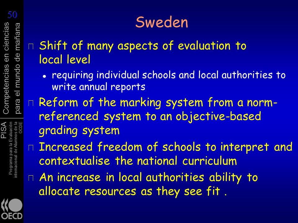 PISA Programa para la Evaluación internacional de Alumnos de la OCDE Competencias en ciencias para el mundo de mañana Sweden r Shift of many aspects o