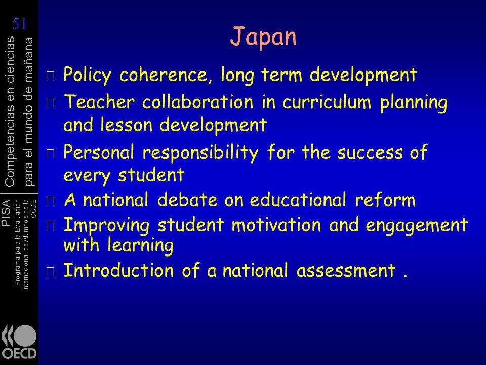 PISA Programa para la Evaluación internacional de Alumnos de la OCDE Competencias en ciencias para el mundo de mañana Japan r Policy coherence, long t