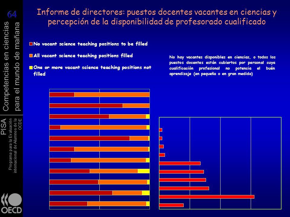 PISA Programa para la Evaluación internacional de Alumnos de la OCDE Competencias en ciencias para el mundo de mañana Informe de directores: puestos d