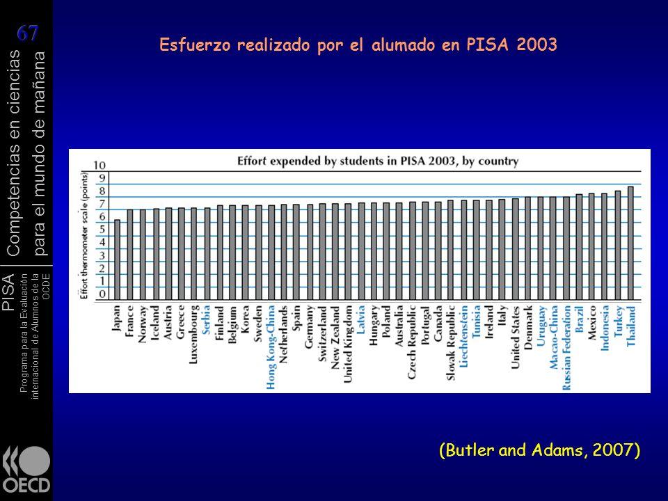 PISA Programa para la Evaluación internacional de Alumnos de la OCDE Competencias en ciencias para el mundo de mañana Esfuerzo realizado por el alumad