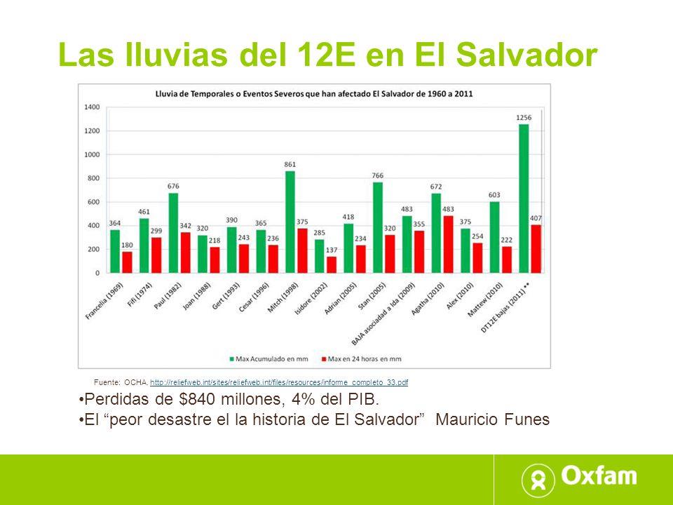 Las lluvias del 12E en El Salvador Perdidas de $840 millones, 4% del PIB. El peor desastre el la historia de El Salvador Mauricio Funes Fuente: OCHA.