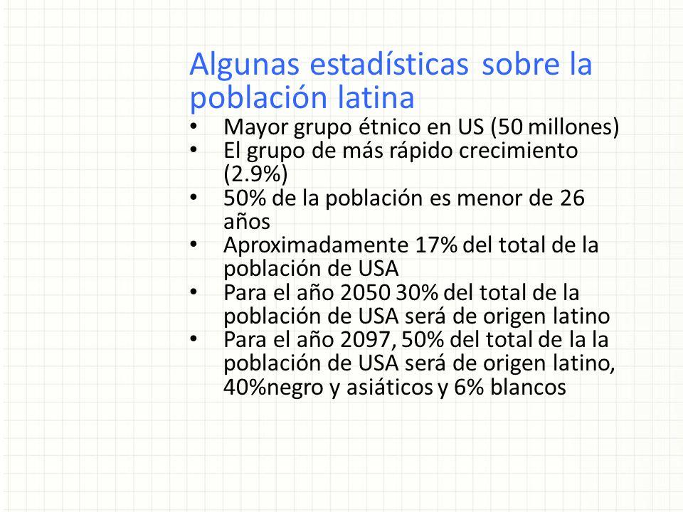 Algunas estadísticas sobre la población latina Mayor grupo étnico en US (50 millones) El grupo de más rápido crecimiento (2.9%) 50% de la población es menor de 26 años Aproximadamente 17% del total de la población de USA Para el año 2050 30% del total de la población de USA será de origen latino Para el año 2097, 50% del total de la la población de USA será de origen latino, 40%negro y asiáticos y 6% blancos