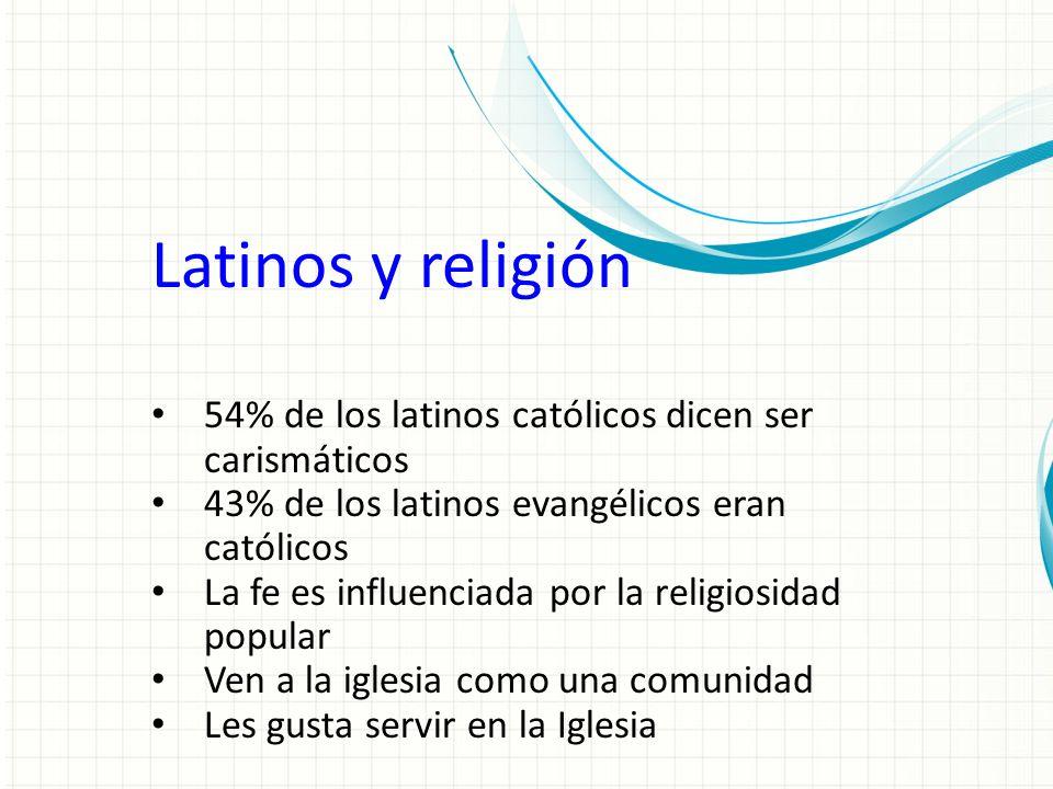 Latinos y religión 54% de los latinos católicos dicen ser carismáticos 43% de los latinos evangélicos eran católicos La fe es influenciada por la religiosidad popular Ven a la iglesia como una comunidad Les gusta servir en la Iglesia