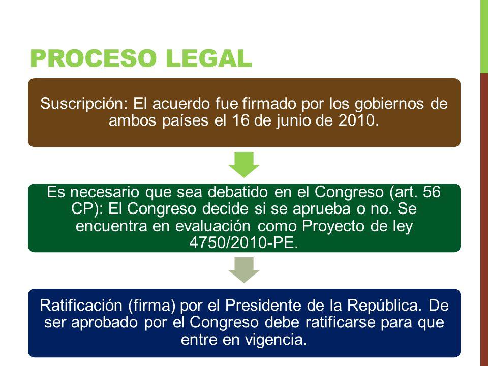 PROCESO LEGAL Suscripción: El acuerdo fue firmado por los gobiernos de ambos países el 16 de junio de 2010. Es necesario que sea debatido en el Congre